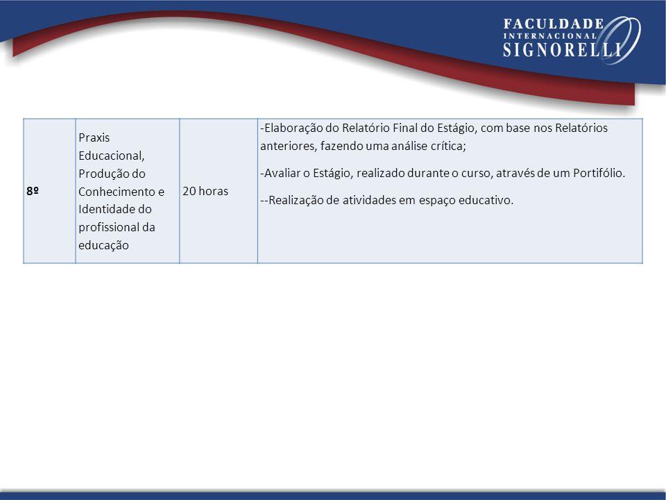8º Praxis Educacional, Produção do Conhecimento e Identidade do profissional da educação 20 horas -Elaboração do Relatório Final do Estágio, com base