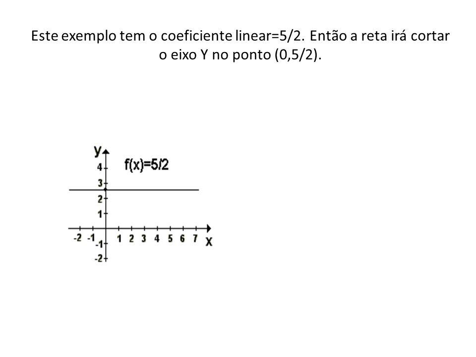 Este exemplo tem o coeficiente linear=5/2. Então a reta irá cortar o eixo Y no ponto (0,5/2).