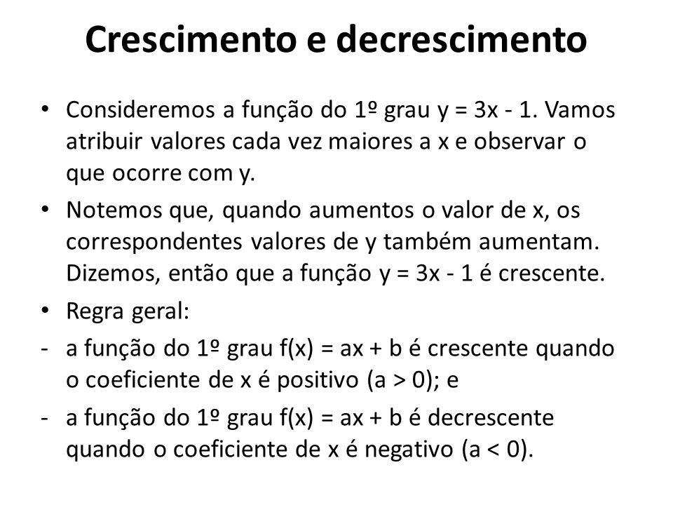 Crescimento e decrescimento Consideremos a função do 1º grau y = 3x - 1. Vamos atribuir valores cada vez maiores a x e observar o que ocorre com y. No