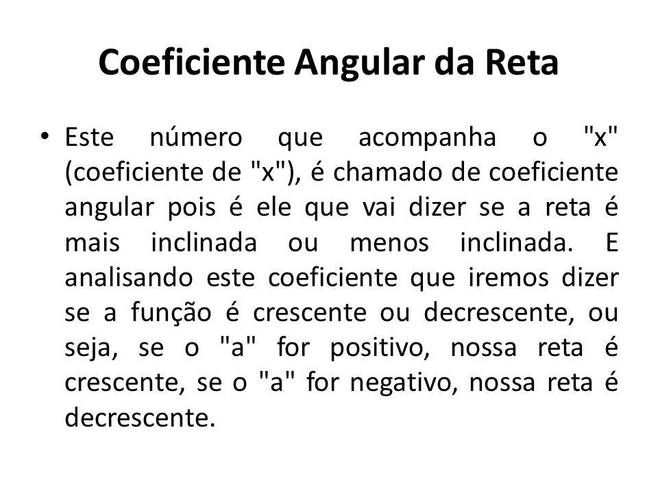 Coeficiente Angular da Reta Este número que acompanha o x (coeficiente de x ), é chamado de coeficiente angular pois é ele que vai dizer se a reta é mais inclinada ou menos inclinada.