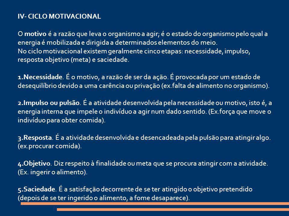 IV- CICLO MOTIVACIONAL O motivo é a razão que leva o organismo a agir; é o estado do organismo pelo qual a energia é mobilizada e dirigida a determina
