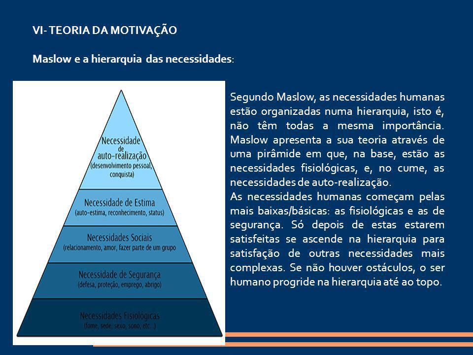 VI- TEORIA DA MOTIVAÇÃO Maslow e a hierarquia das necessidades: Segundo Maslow, as necessidades humanas estão organizadas numa hierarquia, isto é, não