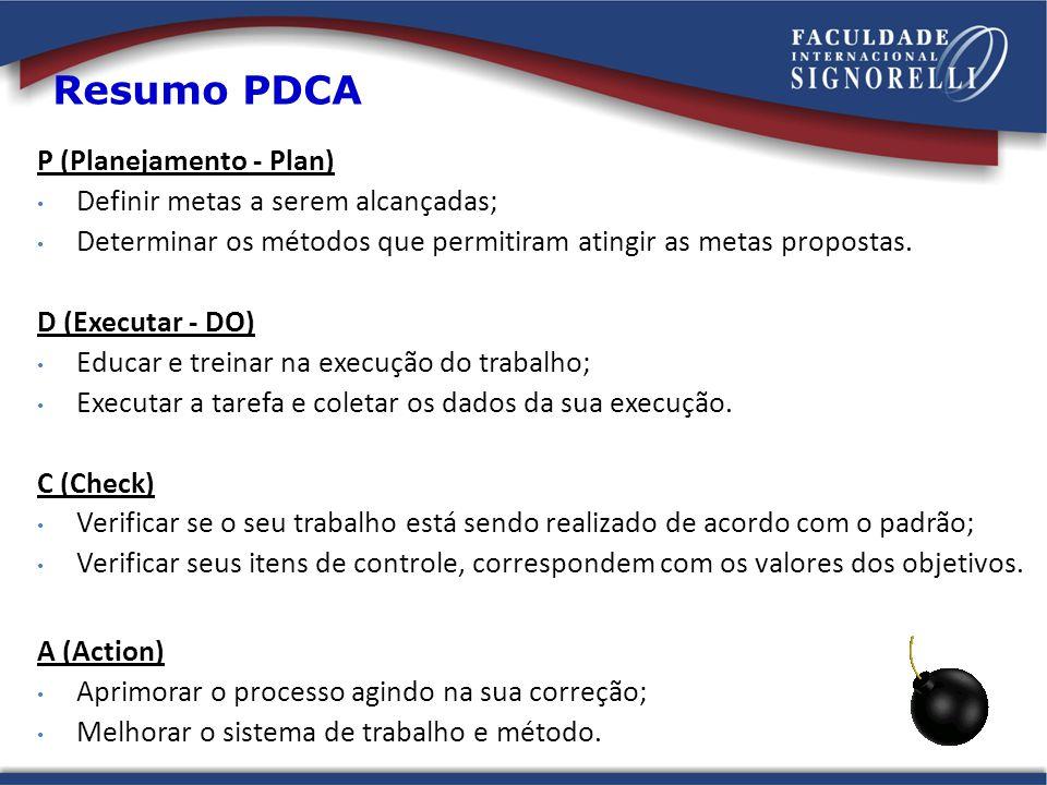 Resumo PDCA P (Planejamento - Plan) Definir metas a serem alcançadas; Determinar os métodos que permitiram atingir as metas propostas. D (Executar - D