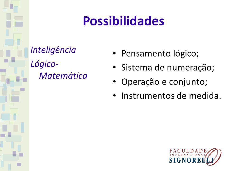 Possibilidades Inteligência Lógico- Matemática Pensamento lógico; Sistema de numeração; Operação e conjunto; Instrumentos de medida.