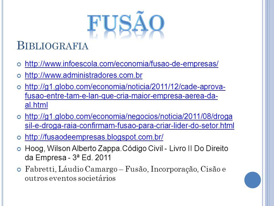 B IBLIOGRAFIA http://www.infoescola.com/economia/fusao-de-empresas/ http://www.administradores.com.br http://g1.globo.com/economia/noticia/2011/12/cad