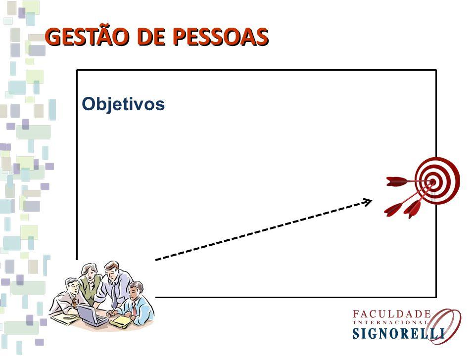 Objetivos GESTÃO DE PESSOAS