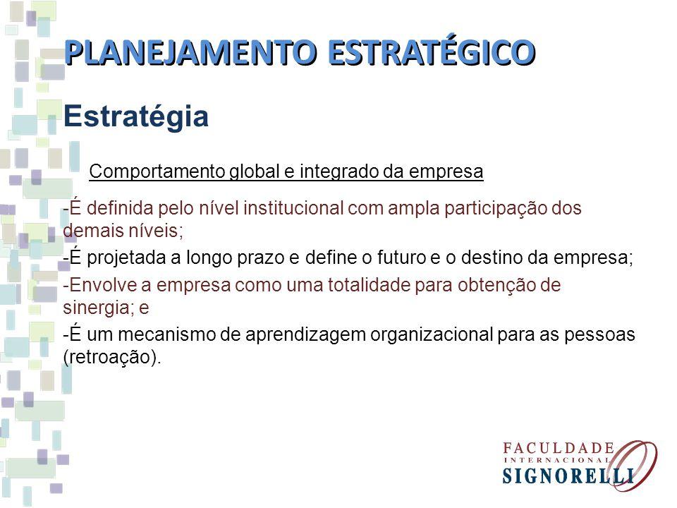 Estratégia Comportamento global e integrado da empresa -É definida pelo nível institucional com ampla participação dos demais níveis; -É projetada a longo prazo e define o futuro e o destino da empresa; -Envolve a empresa como uma totalidade para obtenção de sinergia; e -É um mecanismo de aprendizagem organizacional para as pessoas (retroação).