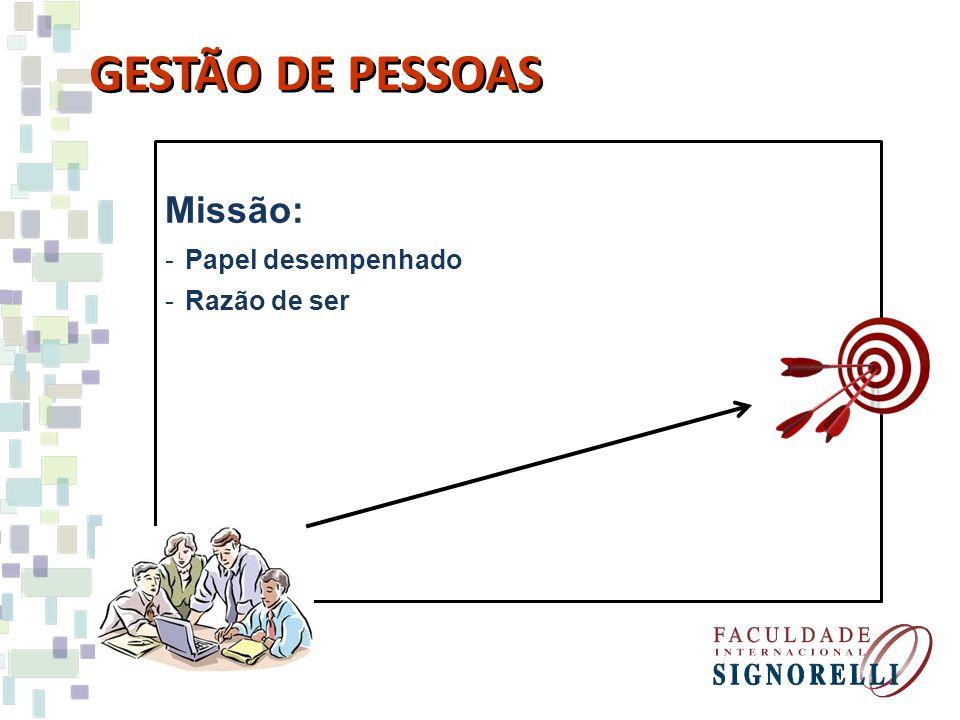 Missão: -Papel desempenhado -Razão de ser GESTÃO DE PESSOAS