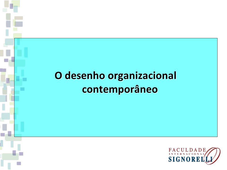 O desenho organizacional contemporâneo