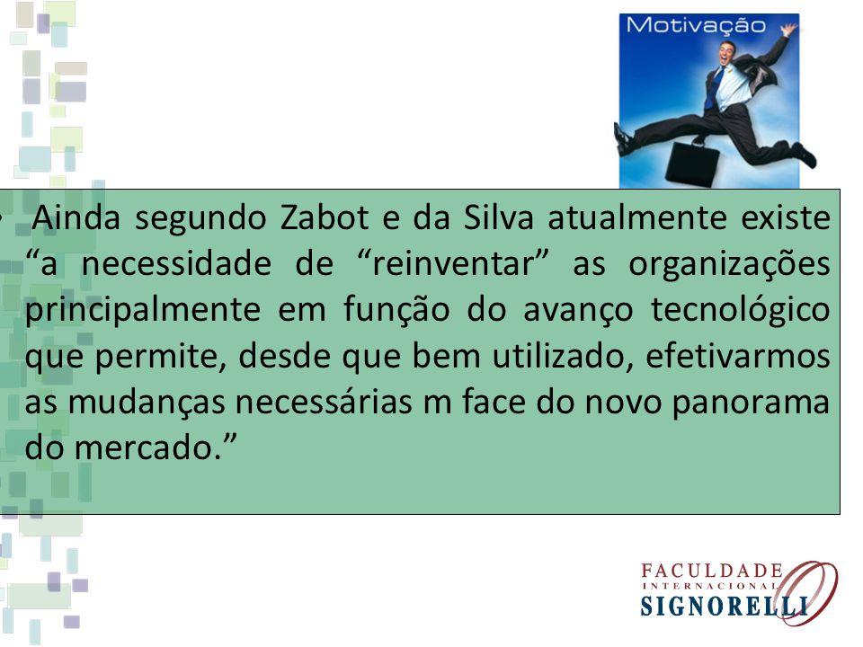 Ainda segundo Zabot e da Silva atualmente existe a necessidade de reinventar as organizações principalmente em função do avanço tecnológico que permite, desde que bem utilizado, efetivarmos as mudanças necessárias m face do novo panorama do mercado.