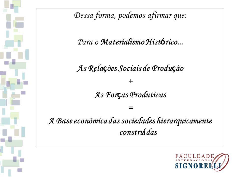 Dessa forma, podemos afirmar que: Para o Materialismo Hist ó rico... As Rela ç ões Sociais de Produ ç ão + As For ç as Produtivas = A Base econômica d