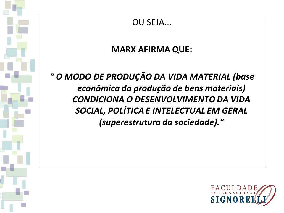 OU SEJA... MARX AFIRMA QUE: O MODO DE PRODUÇÃO DA VIDA MATERIAL (base econômica da produção de bens materiais) CONDICIONA O DESENVOLVIMENTO DA VIDA SO