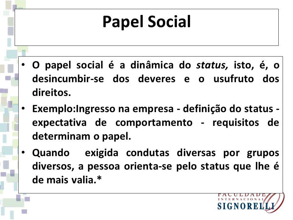 Papel Social O papel social é a dinâmica do status, isto, é, o desincumbir-se dos deveres e o usufruto dos direitos. Exemplo:Ingresso na empresa - def