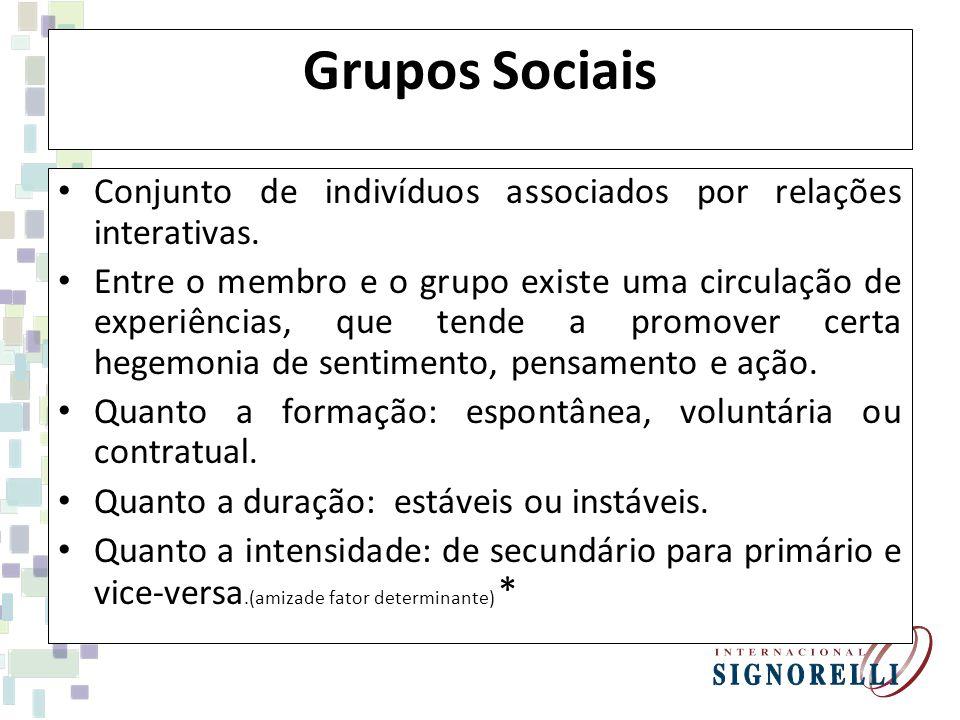 Grupos Sociais Conjunto de indivíduos associados por relações interativas. Entre o membro e o grupo existe uma circulação de experiências, que tende a