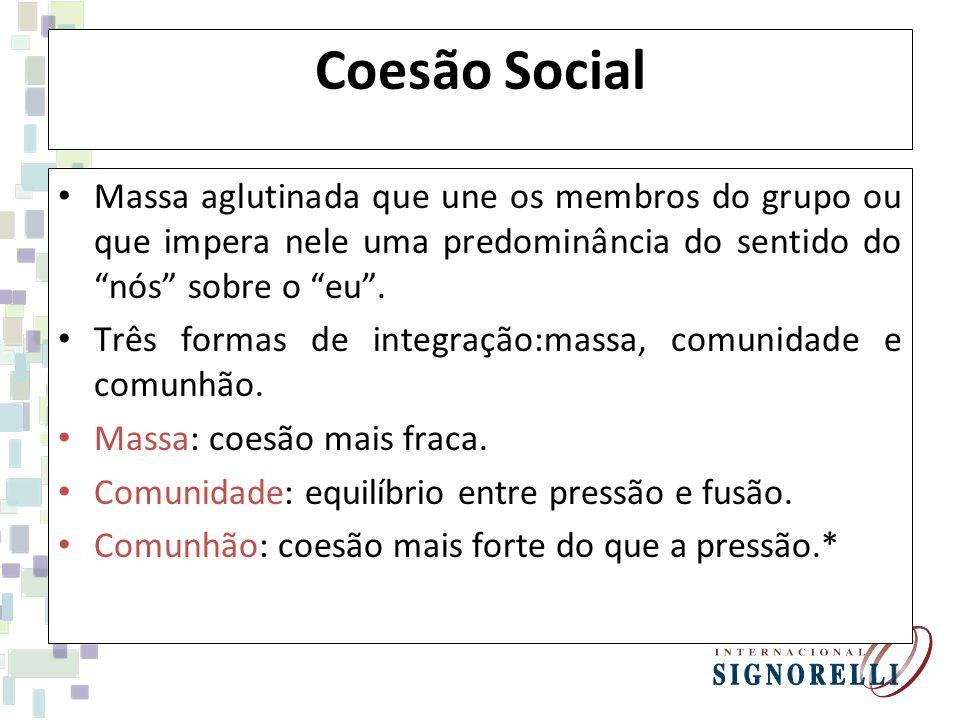 Coesão Social Massa aglutinada que une os membros do grupo ou que impera nele uma predominância do sentido do nós sobre o eu. Três formas de integraçã