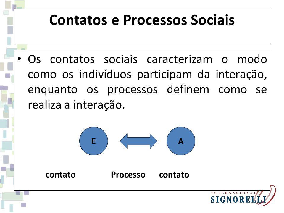 Contatos e Processos Sociais Os contatos sociais caracterizam o modo como os indivíduos participam da interação, enquanto os processos definem como se