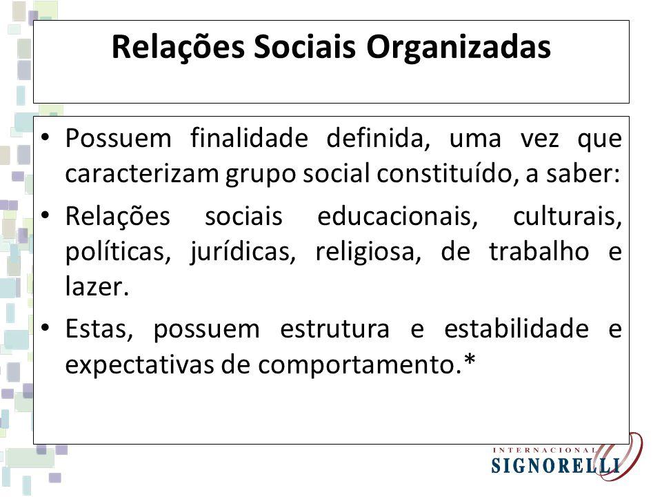 Relações Sociais Organizadas Possuem finalidade definida, uma vez que caracterizam grupo social constituído, a saber: Relações sociais educacionais, c