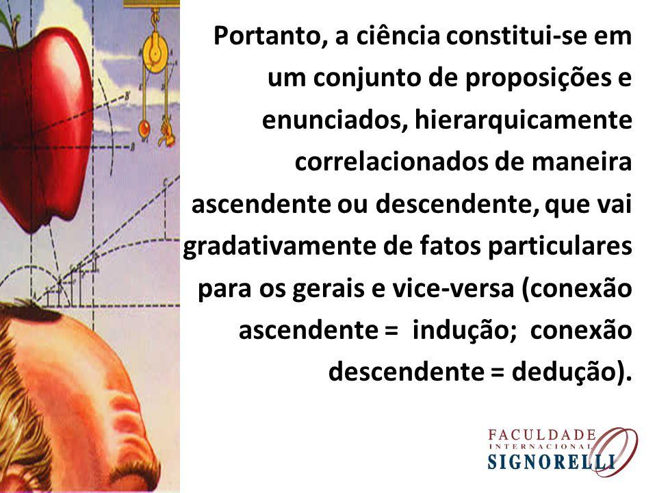 Portanto, a ciência constitui-se em um conjunto de proposições e enunciados, hierarquicamente correlacionados de maneira ascendente ou descendente, que vai gradativamente de fatos particulares para os gerais e vice-versa (conexão ascendente = indução; conexão descendente = dedução).