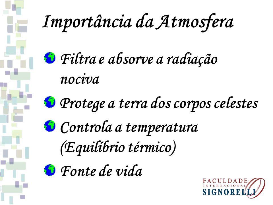 Importância da Atmosfera Filtra e absorve a radiação nociva Protege a terra dos corpos celestes Controla a temperatura (Equilíbrio térmico) Fonte de v