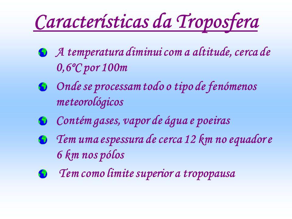 Características da Troposfera A temperatura diminui com a altitude, cerca de 0,6ºC por 100m Onde se processam todo o tipo de fenómenos meteorológicos