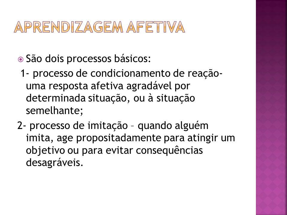 São dois processos básicos: 1- processo de condicionamento de reação- uma resposta afetiva agradável por determinada situação, ou à situação semelhant