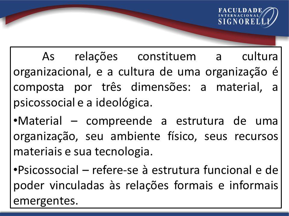 As relações constituem a cultura organizacional, e a cultura de uma organização é composta por três dimensões: a material, a psicossocial e a ideológica.