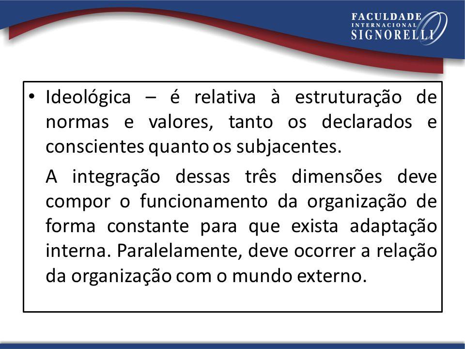 Ideológica – é relativa à estruturação de normas e valores, tanto os declarados e conscientes quanto os subjacentes.