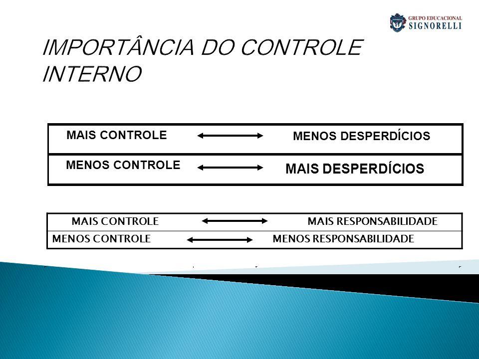 IMPORTÂNCIA DO CONTROLE INTERNO MAIS CONTROLE MENOS DESPERDÍCIOS MENOS CONTROLE MAIS DESPERDÍCIOS MAIS CONTROLE MAIS RESPONSABILIDADE MENOS CONTROLE M
