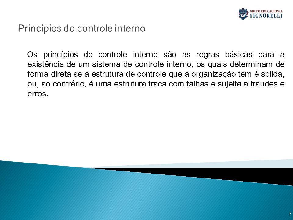 Princípios do controle interno Os princípios de controle interno dividem-se em: ambiente de controle, princípios operacionais e princípios relacionados aos recursos humanos.
