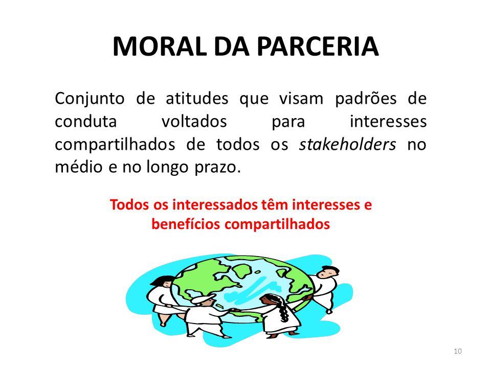 MORAL DA PARCERIA 10 Conjunto de atitudes que visam padrões de conduta voltados para interesses compartilhados de todos os stakeholders no médio e no