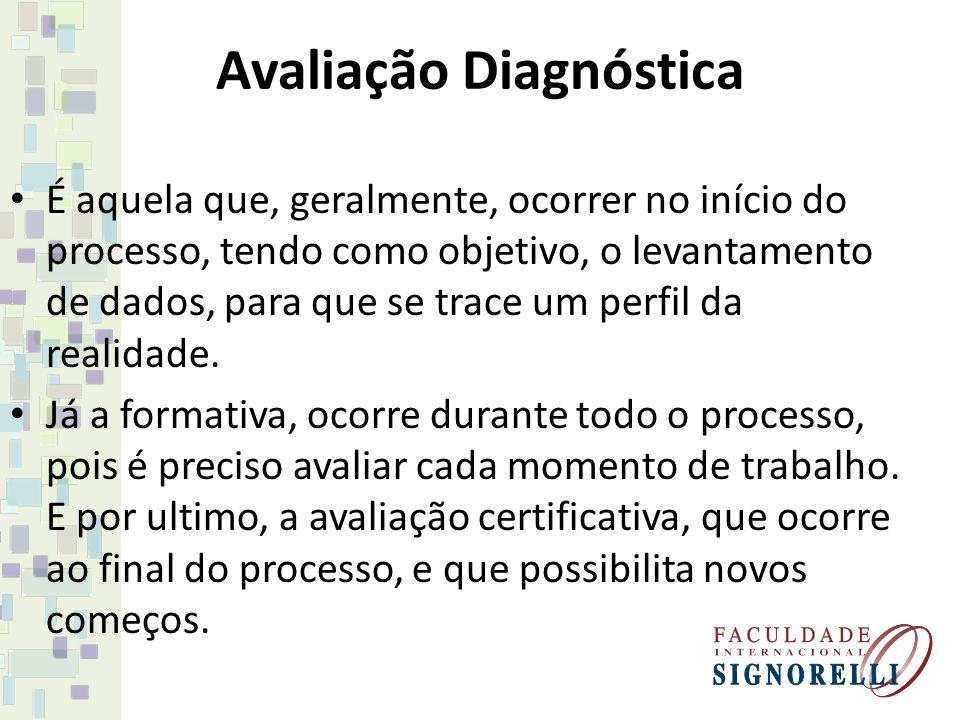 Avaliação Diagnóstica É aquela que, geralmente, ocorrer no início do processo, tendo como objetivo, o levantamento de dados, para que se trace um perf
