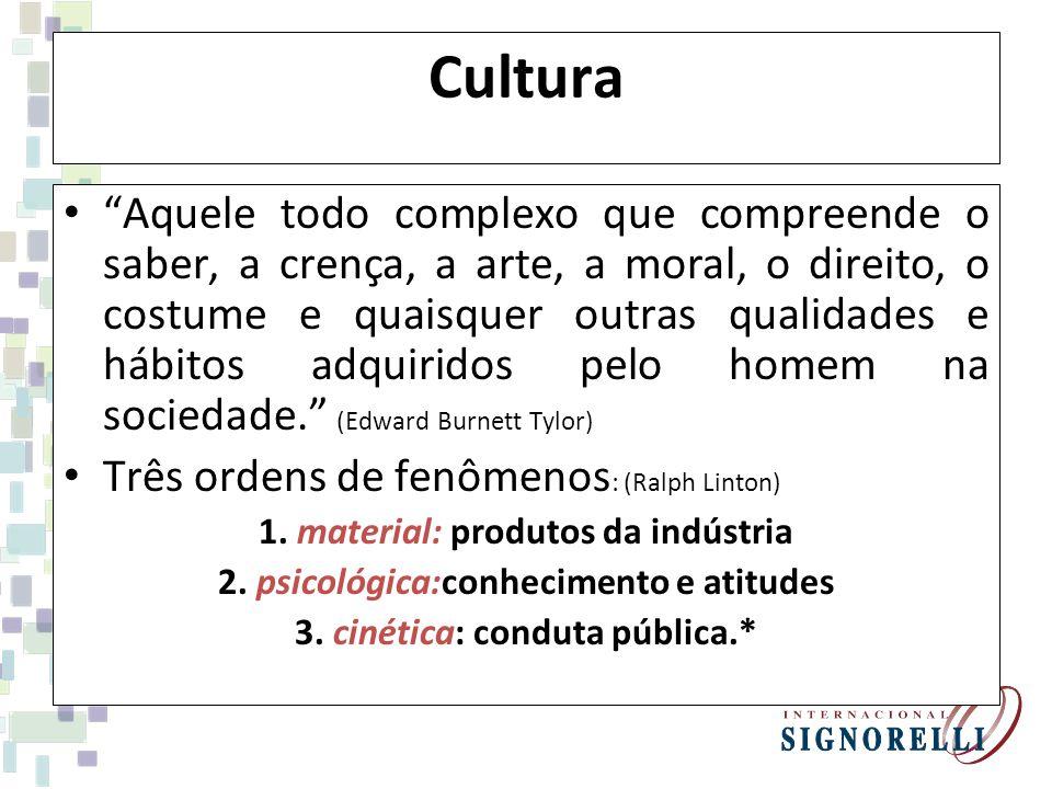 Cultura Aquele todo complexo que compreende o saber, a crença, a arte, a moral, o direito, o costume e quaisquer outras qualidades e hábitos adquiridos pelo homem na sociedade.