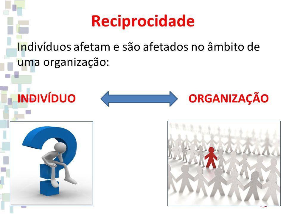 Reciprocidade Indivíduos afetam e são afetados no âmbito de uma organização: INDIVÍDUO ORGANIZAÇÃO