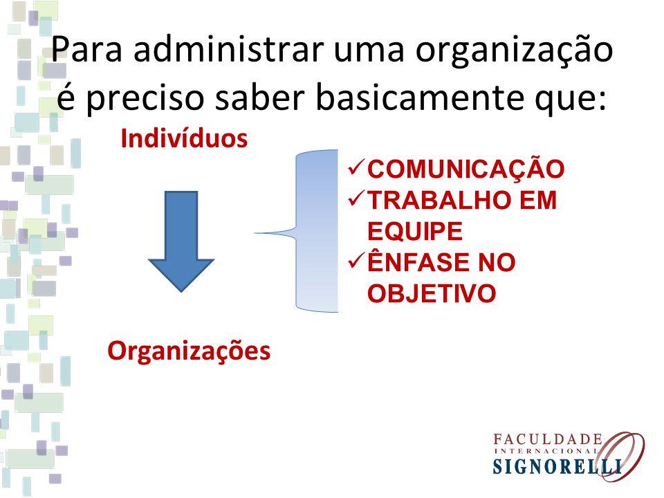 Para administrar uma organização é preciso saber basicamente que: Indivíduos Organizações COMUNICAÇÃO TRABALHO EM EQUIPE ÊNFASE NO OBJETIVO