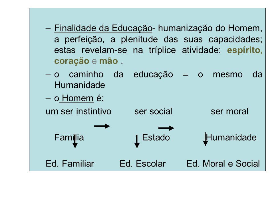 –Finalidade da Educação- humanização do Homem, a perfeição, a plenitude das suas capacidades; estas revelam-se na tríplice atividade: espírito, coraçã