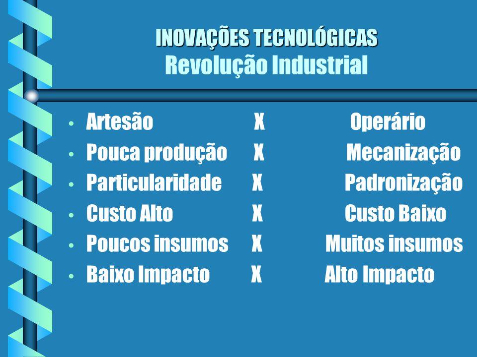 INOVAÇÕES TECNOLÓGICAS INOVAÇÕES TECNOLÓGICAS Revolução Industrial Artesão X Operário Pouca produção X Mecanização Particularidade X Padronização Cust