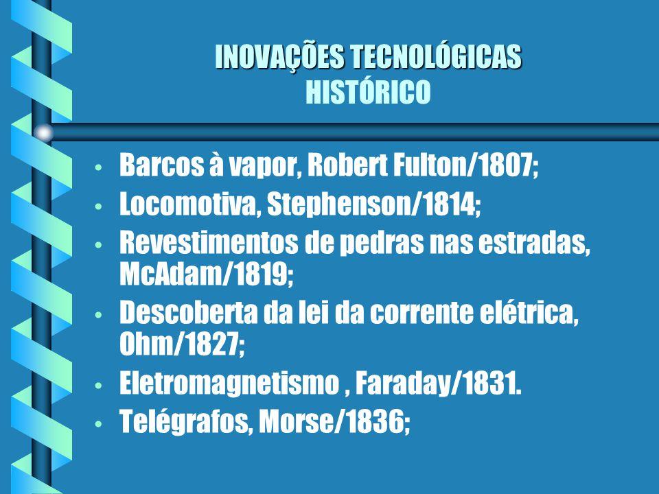 INOVAÇÕES TECNOLÓGICAS INOVAÇÕES TECNOLÓGICAS HISTÓRICO Barcos à vapor, Robert Fulton/1807; Locomotiva, Stephenson/1814; Revestimentos de pedras nas e