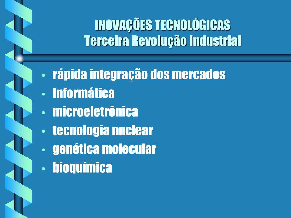INOVAÇÕES TECNOLÓGICAS Terceira Revolução Industrial rápida integração dos mercados Informática microeletrônica tecnologia nuclear genética molecular