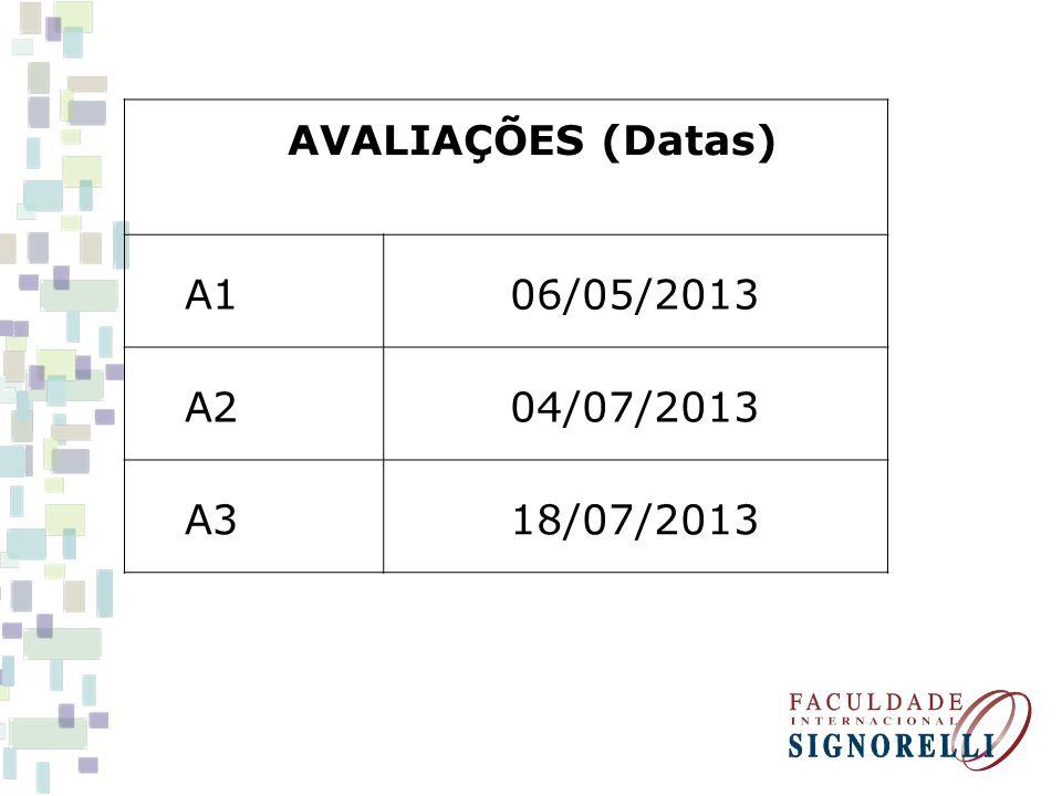 AVALIAÇÕES (Datas) A106/05/2013 A204/07/2013 A318/07/2013