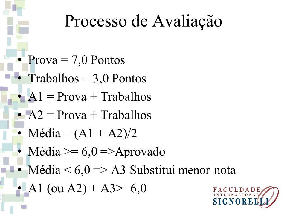 Processo de Avaliação Prova = 7,0 Pontos Trabalhos = 3,0 Pontos A1 = Prova + Trabalhos A2 = Prova + Trabalhos Média = (A1 + A2)/2 Média >= 6,0 =>Aprov