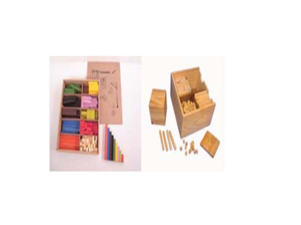 História Desenvolvido pela médica e educadora italiana Maria Montessori para o trabalho com esta disciplina.