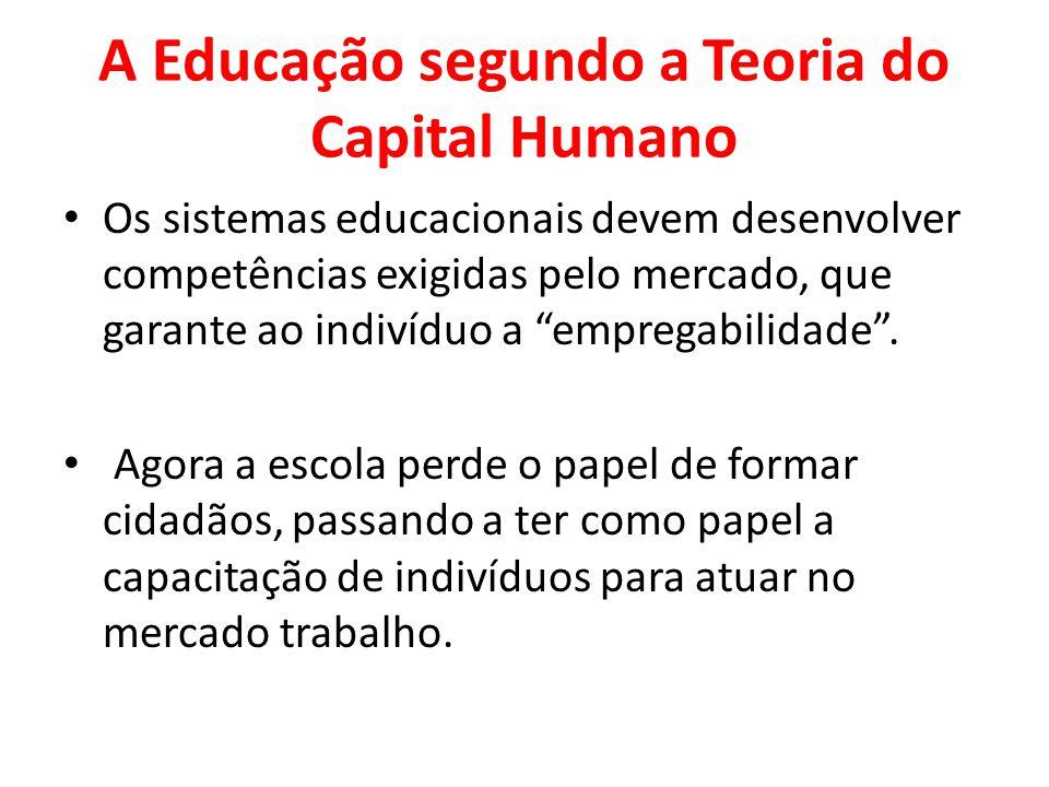 A Educação segundo a Teoria do Capital Humano Os sistemas educacionais devem desenvolver competências exigidas pelo mercado, que garante ao indivíduo