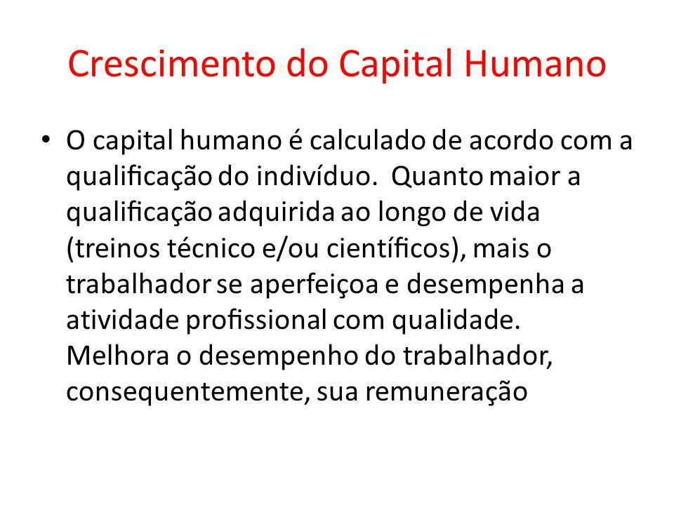 Crescimento do Capital Humano O capital humano é calculado de acordo com a qualicação do indivíduo. Quanto maior a qualicação adquirida ao longo de vi