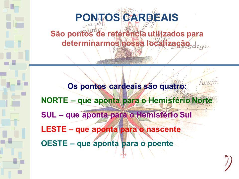 PONTOS CARDEAIS São pontos de referência utilizados para determinarmos nossa localização.