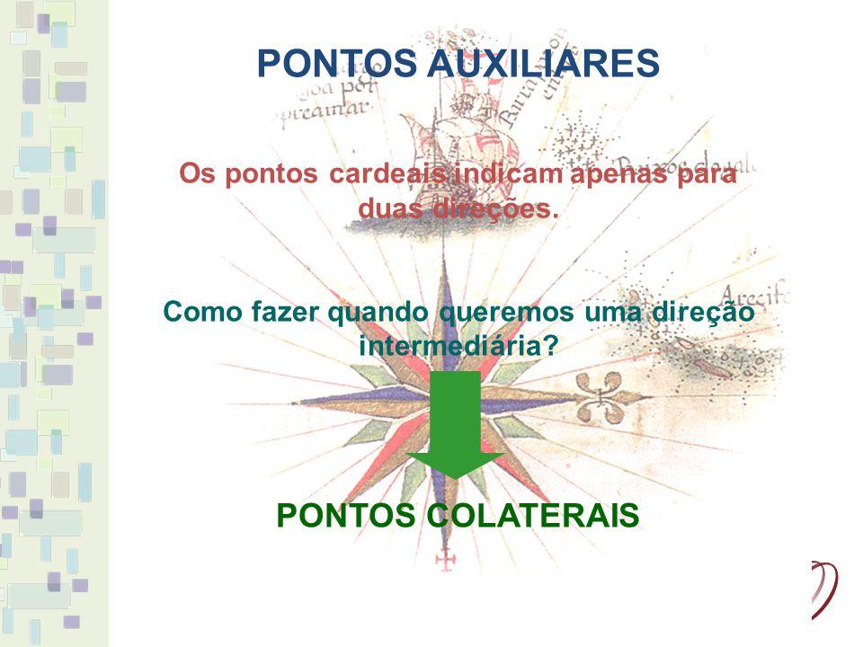 PONTOS AUXILIARES Os pontos cardeais indicam apenas para duas direções.