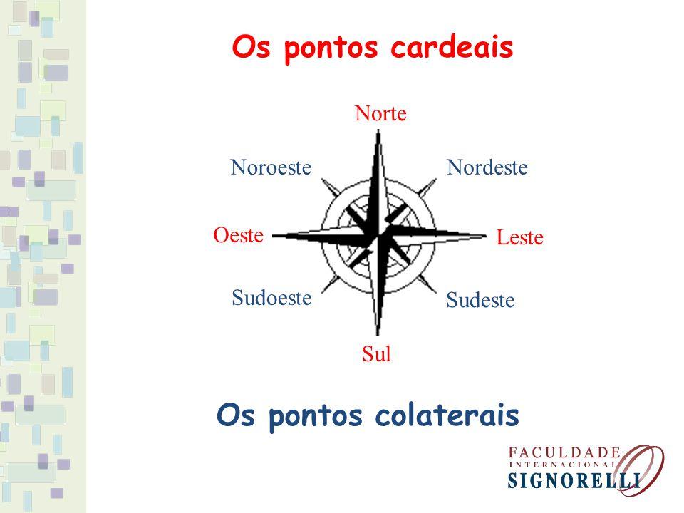 Os pontos colaterais Os pontos cardeais Norte Sul Leste Oeste Noroeste Sudeste Nordeste Sudoeste