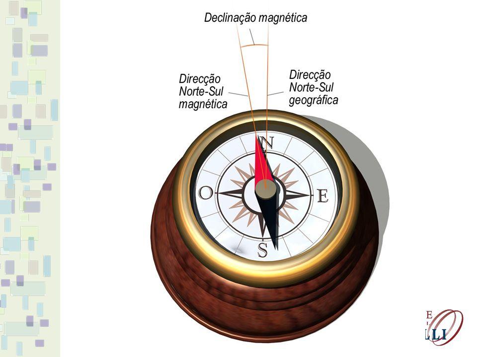 O que é o campo magnético terrestre.