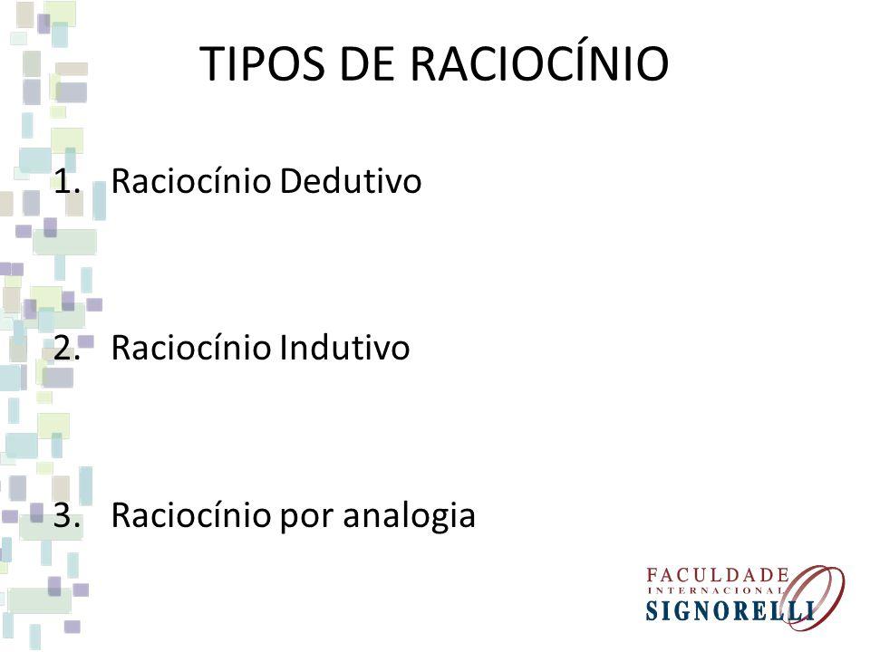 TIPOS DE RACIOCÍNIO 1.Raciocínio Dedutivo 2.Raciocínio Indutivo 3.Raciocínio por analogia