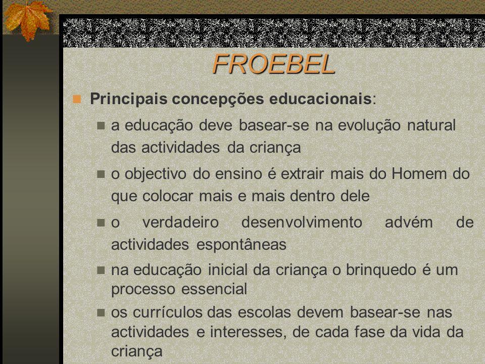 FROEBEL Principais concepções educacionais: a educação deve basear-se na evolução natural das actividades da criança o objectivo do ensino é extrair m