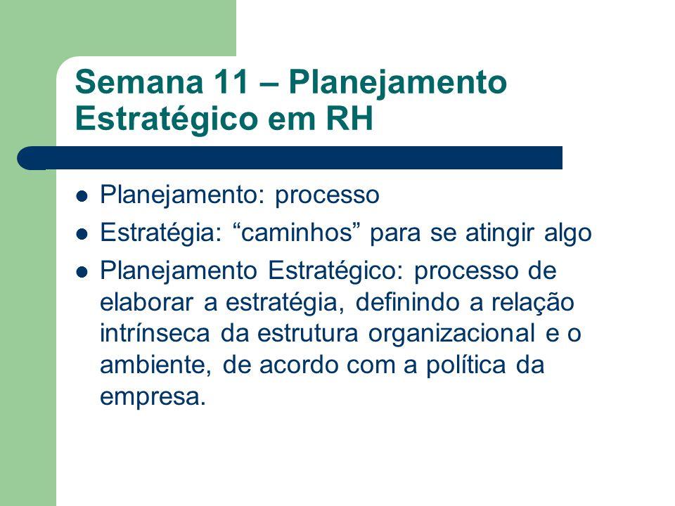 Semana 11 – Planejamento Estratégico em RH Planejamento: processo Estratégia: caminhos para se atingir algo Planejamento Estratégico: processo de elaborar a estratégia, definindo a relação intrínseca da estrutura organizacional e o ambiente, de acordo com a política da empresa.
